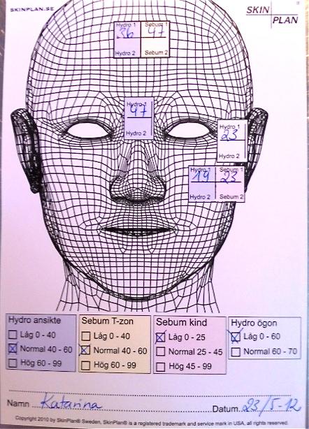 Du får alltid med dig ett kundkort med dina mätresultat samt förklarar kliniken eller apoteket hur din hud mår.